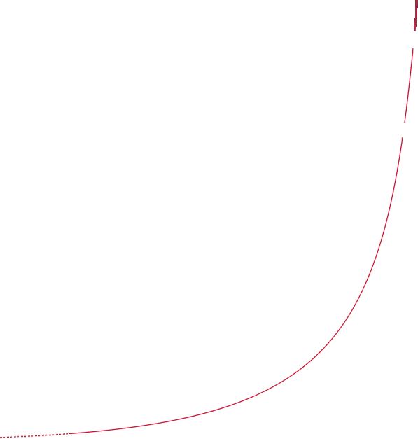 Exponential Function The exponential function Exponential Function